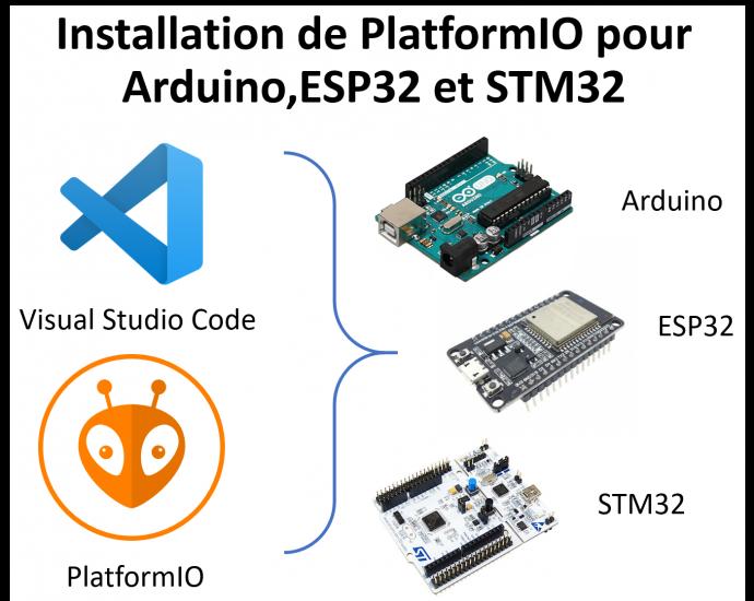 Installation de PlatformIO pour Arduino, ESP32 et STM32